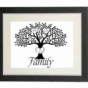 Family Tree Wall Print