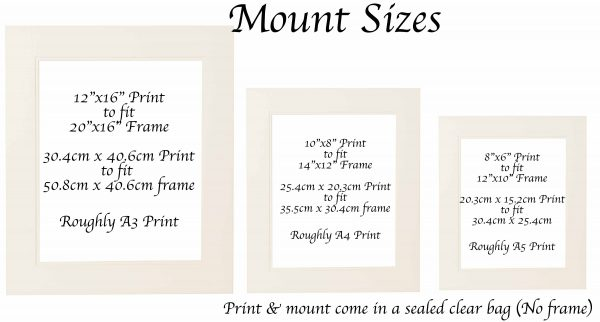 Double Map Wall print - Mount Sizes