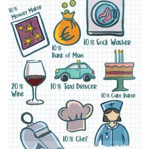 100% Mum Infographic... A4 Print