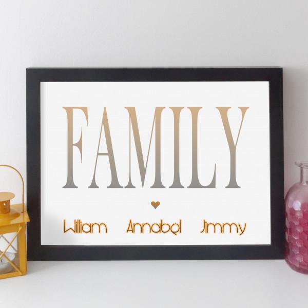 elevencorners personalised family names print