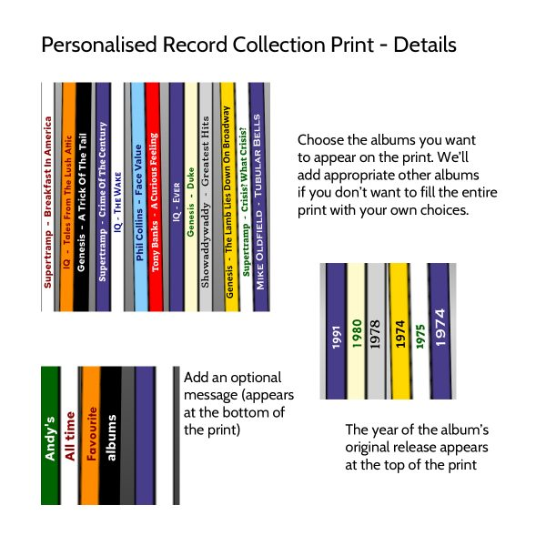 personalised record collection print